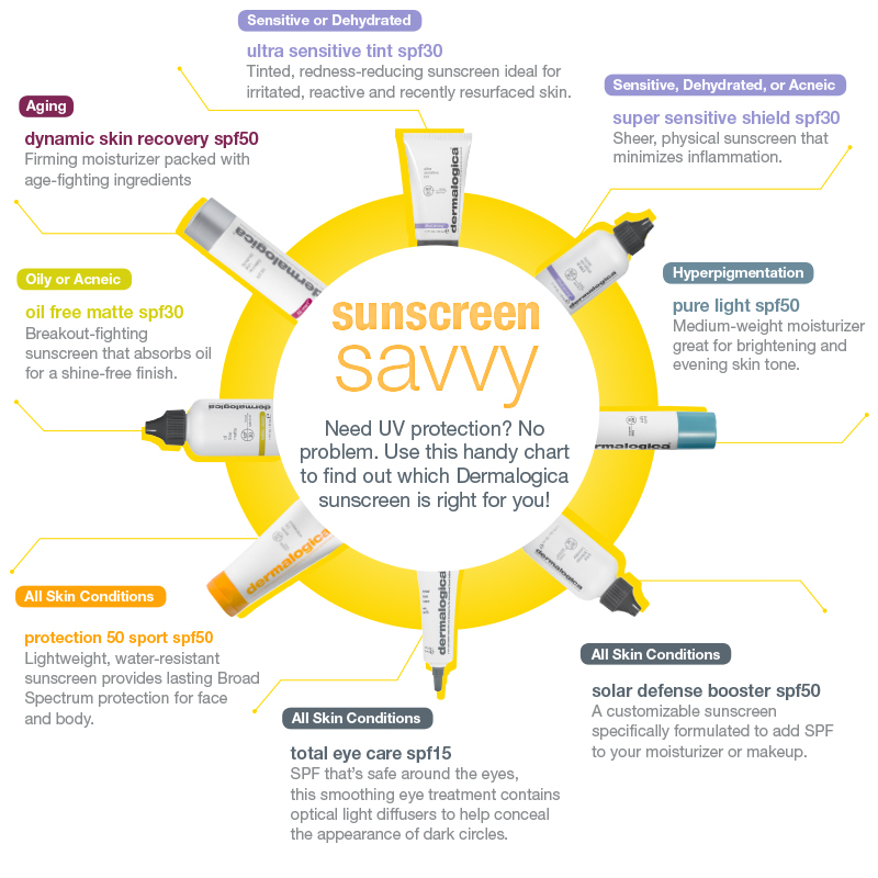 broad-spectrum-spf-sunscreen